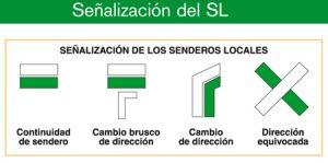 Señales senderos locales Almería